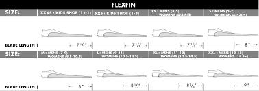 Flexfins