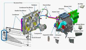 air conditioner car system. air conditioner systems for electric car system