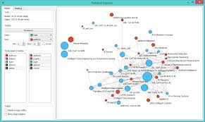 Network Analysis With Orange Orange Blog