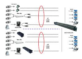 cctv wiring diagram connection cctv image wiring wiring diagram for cctv camera wiring image wiring on cctv wiring diagram connection