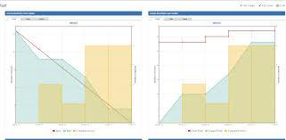 Release Burn Up Chart In Jira Artezio Burndown Chart Atlassian Marketplace