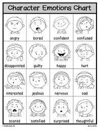 Character Emotions Charts Free Emotional Intelligence