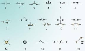 electrical maintenance industrial wiki odesie by tech transfer recall that circuit diagrams are shown in their de energized or standard reference position therefore symbol 1 is a normally open no contact and symbol