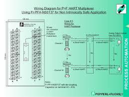 hart principle application wiring diagram