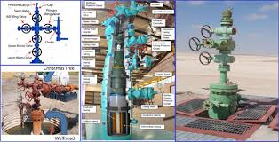 <b>Christmas Tree</b> and Wellhead: Function, Components, Difference ...