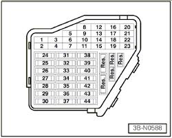 vw pat sunroof wiring diy enthusiasts wiring diagrams \u2022 72 VW Beetle Voltage Regulator 2004 vw touareg fuse box diagram beautiful extraordinary pat b7 fuse rh kmestc com 1970 vw