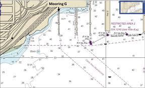 Noaa Bathymetric Charts Bathymetry In The Vicinity Of Mooring G From Noaa Chart