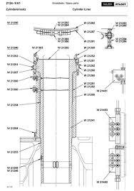 wartsila sulzer stroke engine spare parts rta58t cylinder liner drawing