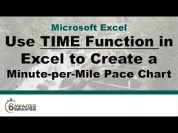 Use Excel Time Function To Make A Minute Per Mile Pace Chart