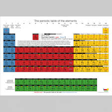 Periodic table A4 size pack of 20 – Periodic table shop