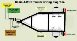 4 wire trailer plug diagram images way trailer connector wiring 4 flat trailer plug wiring diagram 4 wiring diagram and