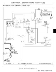 john deere lt155 wiring burning block and schematic diagrams source john deere lt150 160 170 180 lawn garden tractor pdf rh epcatalogs com john deere