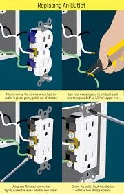 conduct electrical repairs on outlets and switches fix com replacing an electrical outlet