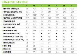 Cannondale Mountain Bike Frame Size Chart Synapse Carbon Disc Ultegra