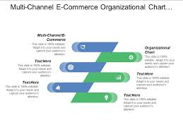 Multi Channel E Commerce Organizational Chart Leadership