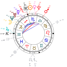 Jeffree Star Natal Chart Astrology And Natal Chart Of Jeffree Star Born On 1985 11 15