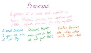 english phrases for essay question pt3