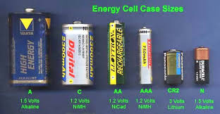 Li Ion Battery Size Chart Cell Mechanical Construction