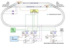model railroad wiring auto electrical diagram