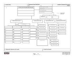 C Organization Chart Incident Organization Charts Emsi