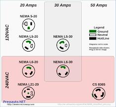 l14 30 plug wiring diagram receptacle male box l15 30p new l6 30r nema 6-20r wiring diagram at L6 30r Wiring Diagram