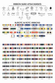 Army Ribbon Chart 2017 73 Timeless Us Military Chart