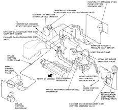 wiring diagram 95 saturn sl1 wiring discover your wiring diagram d16y7 ecu diagram
