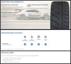 Toyo Tire Rating Chart Toyo Tires 103510 Toyo Tires Proxes R888r 225 50r15 Load
