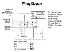 wiring diagram brushless generator wiring image brushless alternator wiring diagram brushless auto wiring on wiring diagram brushless generator