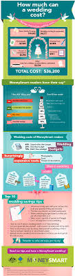 Budgeting For Wedding How Much Can A Wedding Cost Asics Moneysmart