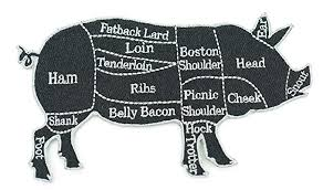 Large 6 Inch Black And Gray Pig Butcher Cuts Diagram Embroidered Iron On Patch Applique
