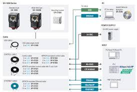 system configuration diagram sr series america system configuration diagram