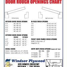 32 X 80 Interior Door Rough Opening • Interior Doors Ideas