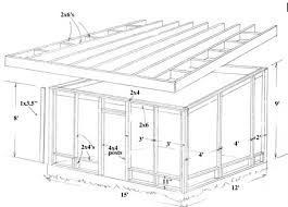 build a screened in porch or patio