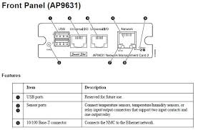 netengu s notes 2011 this ap9361 has a special console port it looks like a mini headphone jack marked as item 6 in the picture above the default baud rate of the port is