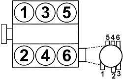 mazda 626 v6 engine diagram mazda image wiring diagram mazda 626 2 5 v6 wiring diagram mazda printable wiring on mazda 626 v6 engine