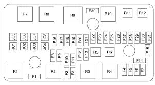 2007 kia spectra5 fuse box diagram just another wiring diagram blog • 2009 kia rondo fuse diagram wiring diagrams rh 27 andreas bolz de 2004 kia rio