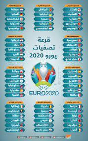 انفصل نهائي يظهر تصفيات امم اوروبا 2020 - aristocraticlatte.com