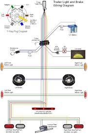 scintillating wiring diagram for trailer 7 pin plug contemporary 6 way trailer plug wiring diagram at 7 Pin Trailer Wiring