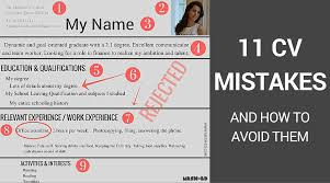 11 Graduate Cv Mistakes And How To Avoid Them   Mesh-Ed