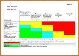 Template: Design Matrix Template Risk Excel Assessment Decision Ppt ...