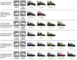Evolv Shoe Size Chart Elektra Weigh My Rack