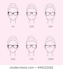 Glasses And Face Shape Chart 1000 Face Shape Stock Images Photos Vectors Shutterstock