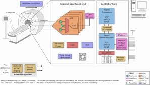 block diagram of ct scan the wiring diagram block diagram of ct scan zen diagram block diagram