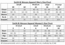 High Quality Male Army Pt Test Chart New Pft Calculator Usmc