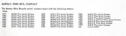 Schwinn Bmx Serial Numbers Schwinn Serial Numbers And Date