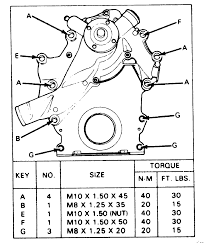 Optispark mounting diagram array all chevy 350 chevy torque specs old chevy photos collection