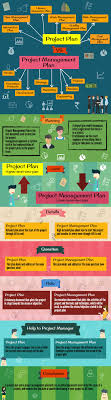 Project Plan Vs Project Management Plan Excited To Compare