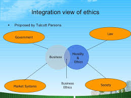 ethics value s ppt  ethics 9