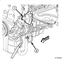2007 dodge charger fluid in the air filter that would be high pressure hose runs from pump to rack and pinion see diagram is this hose that is leaking